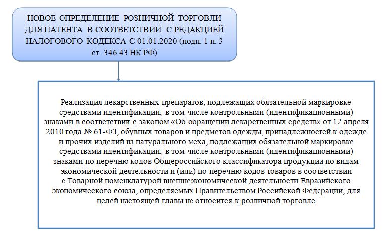 розничная торговля табачными изделиями патент 2021 год